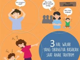 Apa yang Orangtua Rasakan Saat Anak Tantrum?